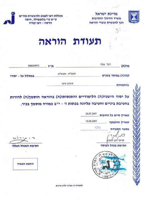 Natalie Dekel - Teacher certificate, BEd Hons equiv.
