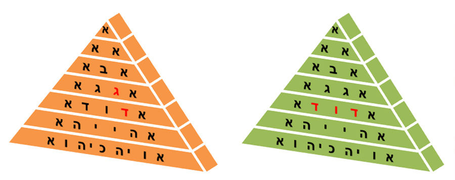 Messianic symbols: Fish (left) and David (right).