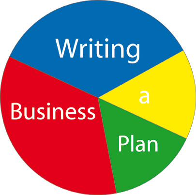 Writing a Busienss Plan Pie Logo