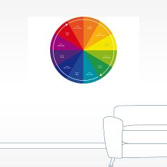 color wheel - wall decal, posters
