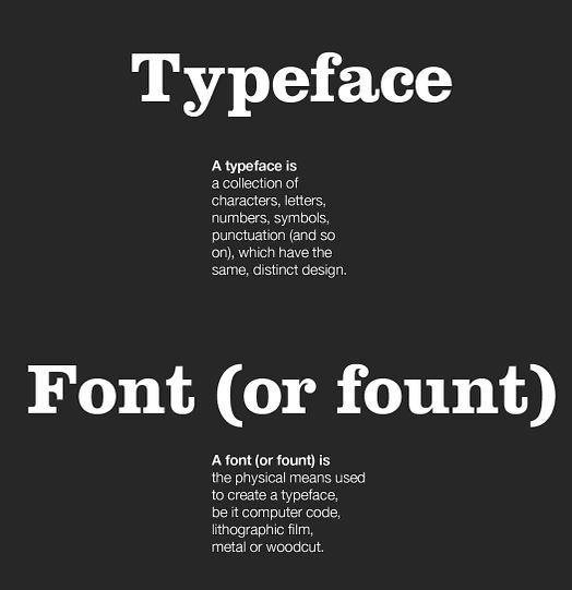 Typography-Basics-Design-page16-17-gavin-ambrose