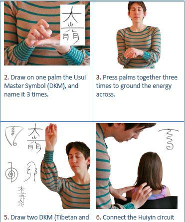 Reiki Reiju Empowerment & Western Attunement – buy PDF guides
