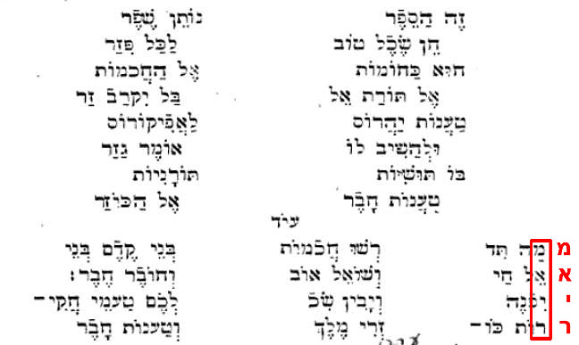 The poem, as it was printed in Hebrew in the 1869 German edition, Dr. David Cassel, editor. Name marked in red.